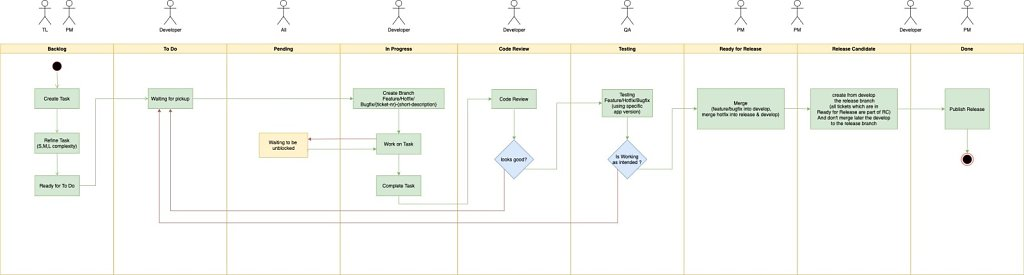 App-Workflow-20.jpg
